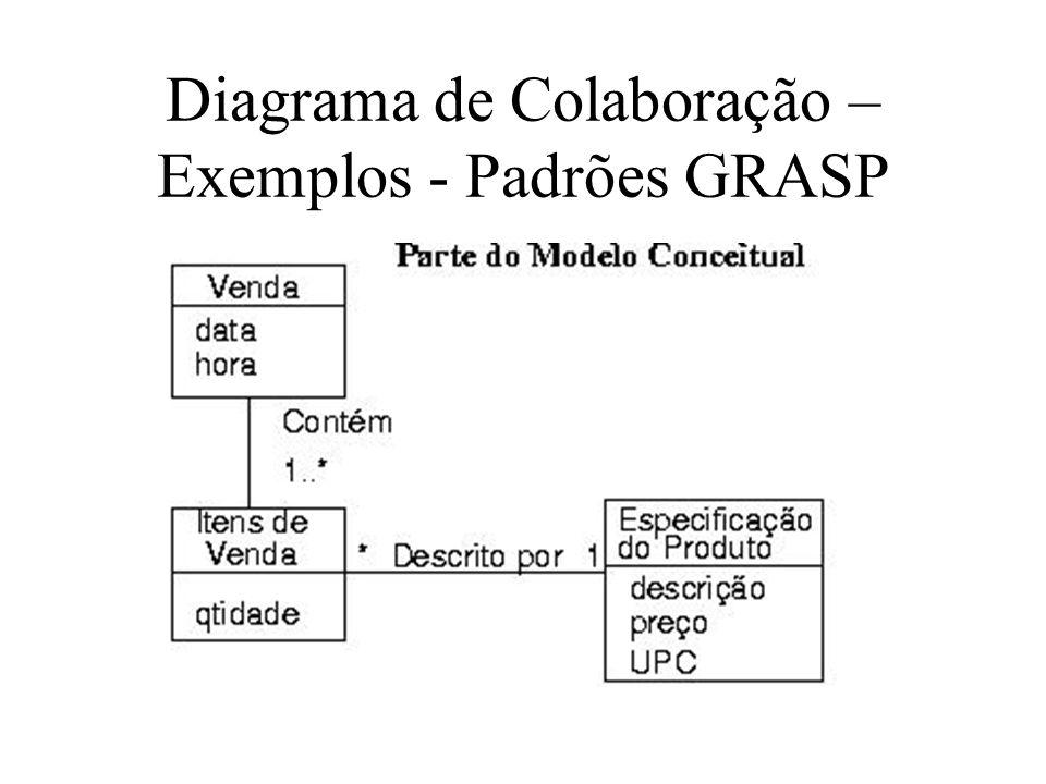 Diagrama de Colaboração – Exemplos - Padrões GRASP