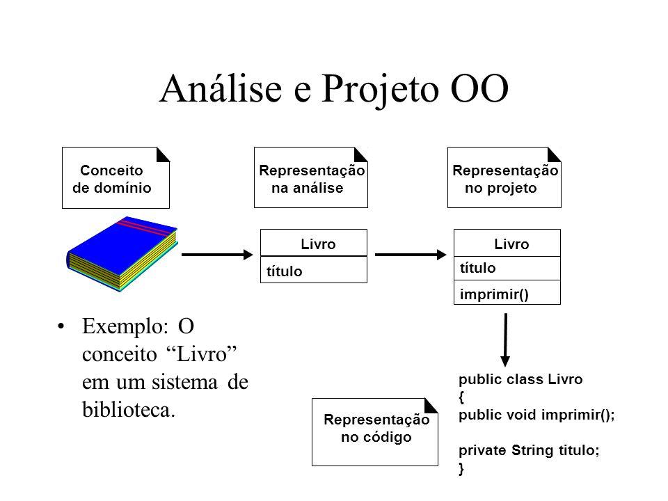 Análise e Projeto OO Conceito de domínio public class Livro { public void imprimir(); private String titulo; } Representação no código Exemplo: O conc