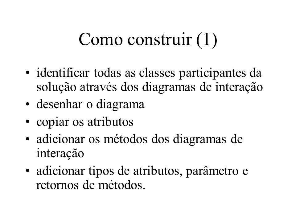 Como construir (1) identificar todas as classes participantes da solução através dos diagramas de interação desenhar o diagrama copiar os atributos ad