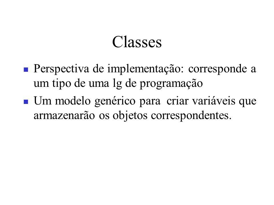 Classes Perspectiva de implementação: corresponde a um tipo de uma lg de programação Um modelo genérico para criar variáveis que armazenarão os objeto