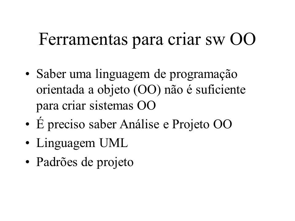Ferramentas para criar sw OO Saber uma linguagem de programação orientada a objeto (OO) não é suficiente para criar sistemas OO É preciso saber Anális