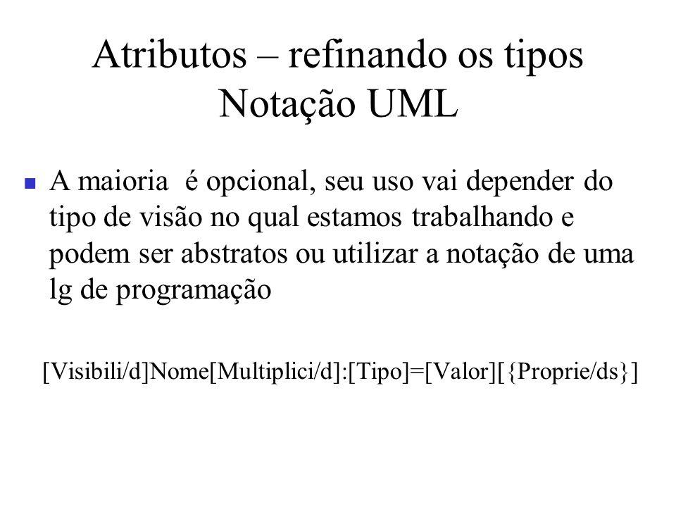 Atributos – refinando os tipos Notação UML A maioria é opcional, seu uso vai depender do tipo de visão no qual estamos trabalhando e podem ser abstrat