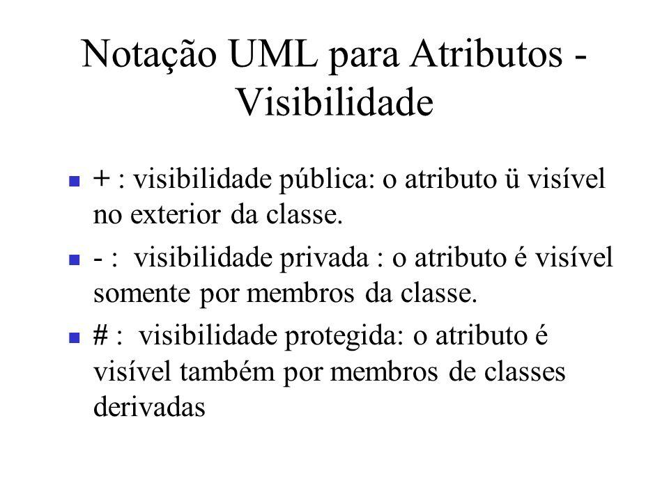 Notação UML para Atributos - Visibilidade + : visibilidade pública: o atributo ü visível no exterior da classe. - : visibilidade privada : o atributo