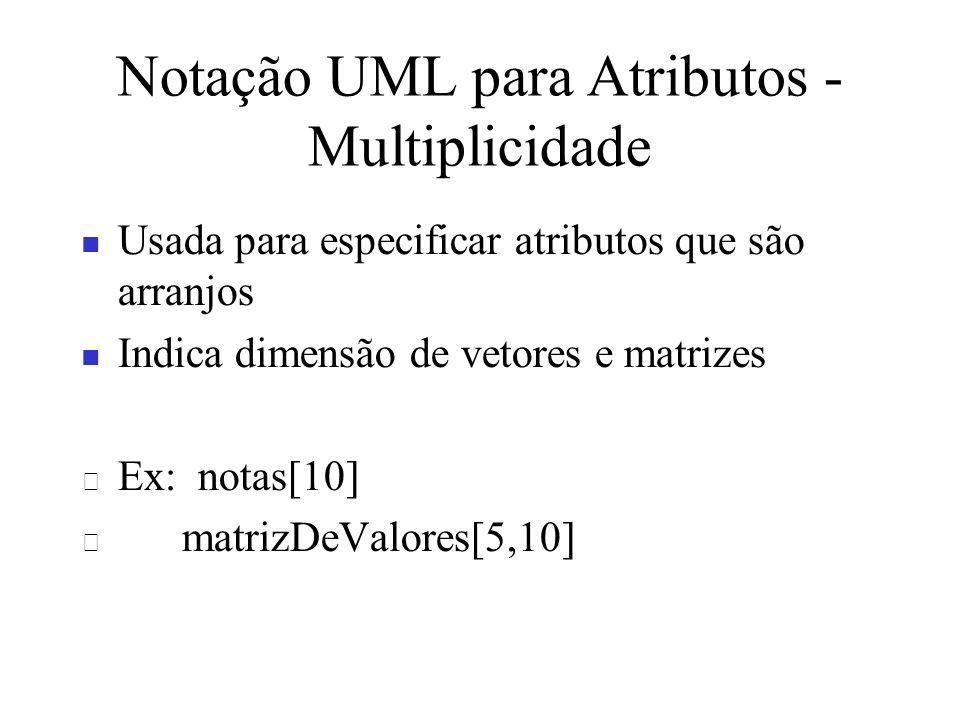 Notação UML para Atributos - Multiplicidade Usada para especificar atributos que são arranjos Indica dimensão de vetores e matrizes Ex: notas[10] matr