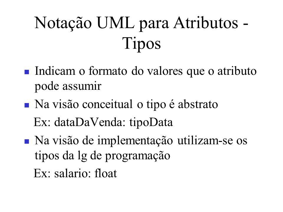 Notação UML para Atributos - Tipos Indicam o formato do valores que o atributo pode assumir Na visão conceitual o tipo é abstrato Ex: dataDaVenda: tip