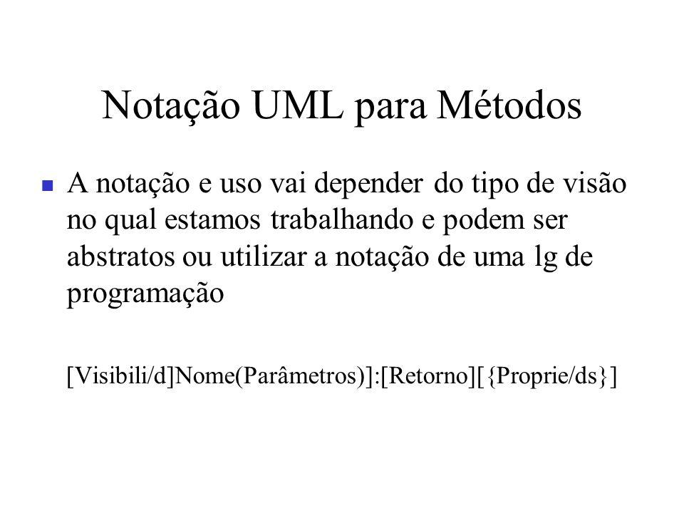 Notação UML para Métodos A notação e uso vai depender do tipo de visão no qual estamos trabalhando e podem ser abstratos ou utilizar a notação de uma