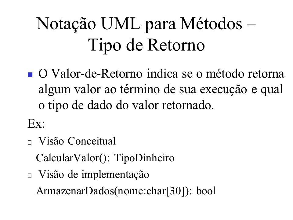 Notação UML para Métodos – Tipo de Retorno O Valor-de-Retorno indica se o método retorna algum valor ao término de sua execução e qual o tipo de dado