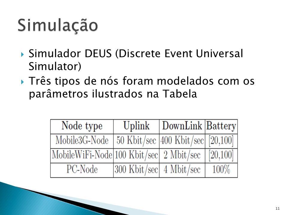 Simulador DEUS (Discrete Event Universal Simulator) Três tipos de nós foram modelados com os parâmetros ilustrados na Tabela 11
