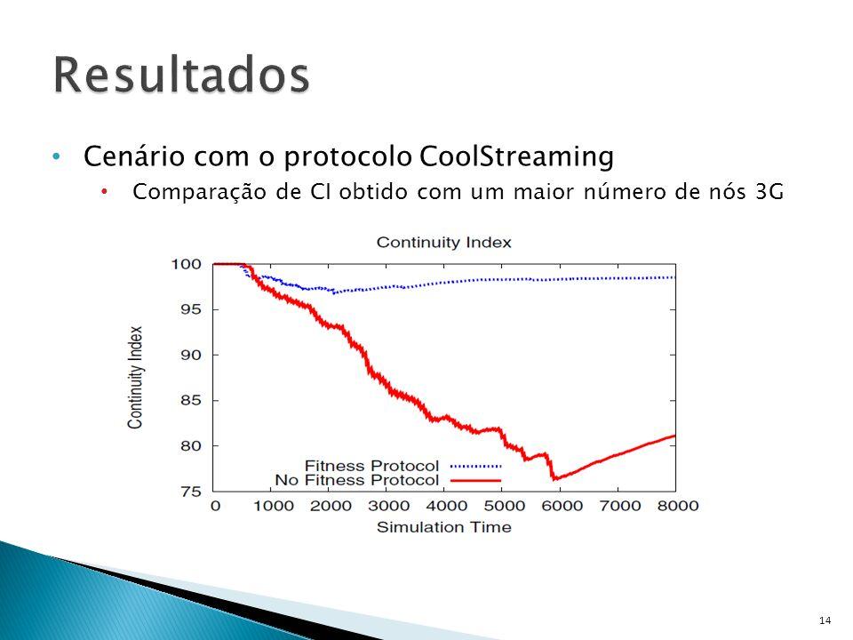 Cenário com o protocolo CoolStreaming Comparação de CI obtido com um maior número de nós 3G 14