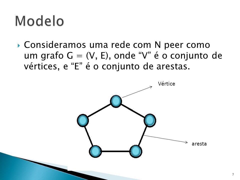 Consideramos uma rede com N peer como um grafo G = (V, E), onde V é o conjunto de vértices, e E é o conjunto de arestas.
