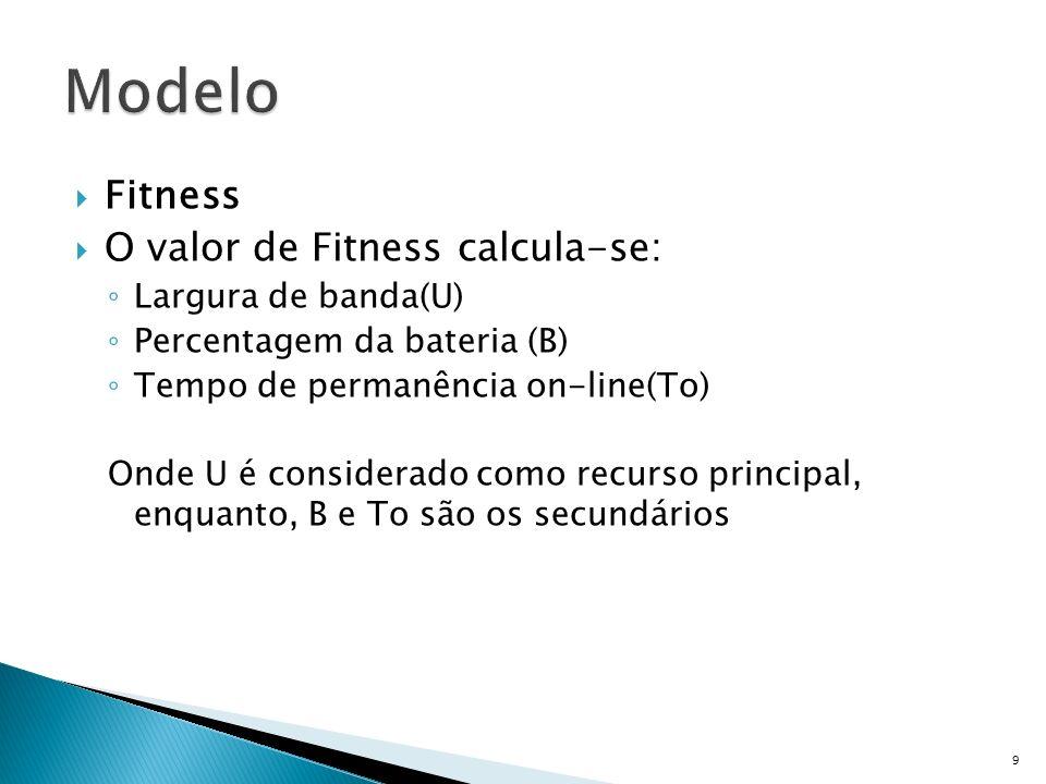 Fitness O valor de Fitness calcula-se: Largura de banda(U) Percentagem da bateria (B) Tempo de permanência on-line(To) Onde U é considerado como recurso principal, enquanto, B e To são os secundários 9