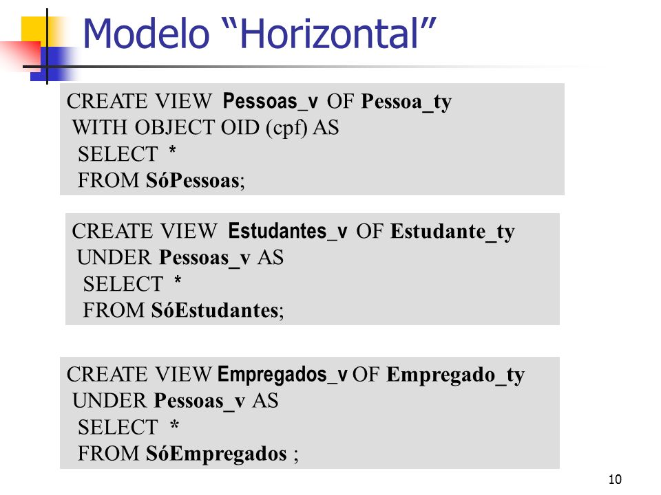 10 Modelo Horizontal CREATE VIEW Pessoas_v OF Pessoa_ty WITH OBJECT OID (cpf) AS SELECT * FROM SóPessoas; CREATE VIEW Empregados_v OF Empregado_ty UND