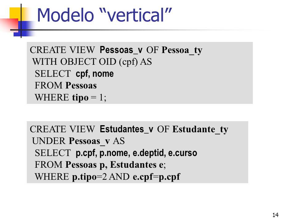 14 Modelo vertical CREATE VIEW Pessoas_v OF Pessoa_ty WITH OBJECT OID (cpf) AS SELECT cpf, nome FROM Pessoas WHERE tipo = 1; CREATE VIEW Estudantes_v