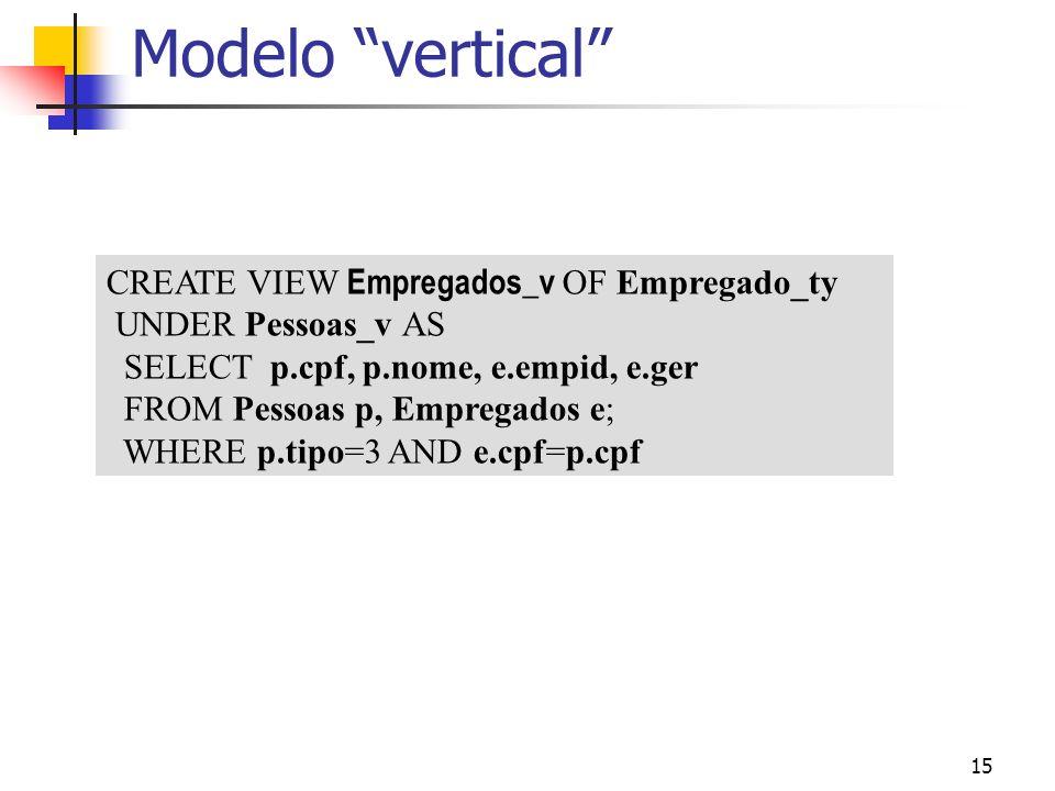 15 Modelo vertical CREATE VIEW Empregados_v OF Empregado_ty UNDER Pessoas_v AS SELECT p.cpf, p.nome, e.empid, e.ger FROM Pessoas p, Empregados e; WHER