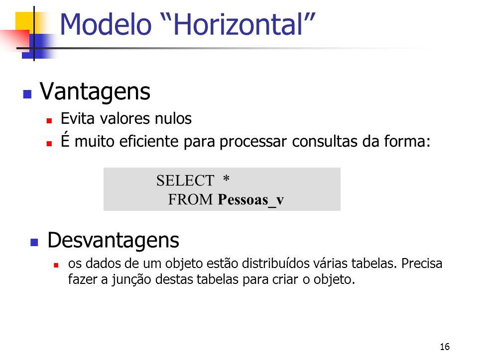 16 Vantagens Evita valores nulos É muito eficiente para processar consultas da forma: Modelo Horizontal SELECT * FROM Pessoas_v Desvantagens os dados