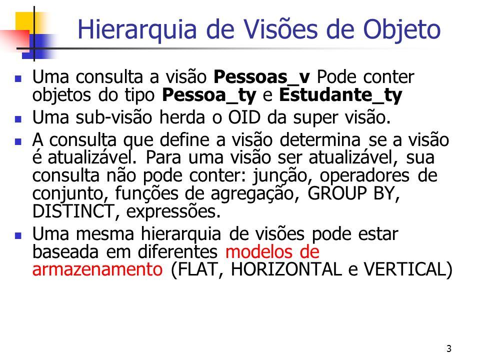3 Hierarquia de Visões de Objeto Uma consulta a visão Pessoas_v Pode conter objetos do tipo Pessoa_ty e Estudante_ty Uma sub-visão herda o OID da supe