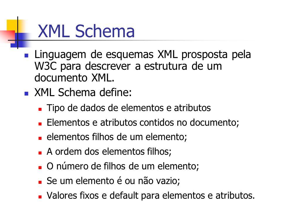 XML Schema Linguagem de esquemas XML prosposta pela W3C para descrever a estrutura de um documento XML. XML Schema define: Tipo de dados de elementos