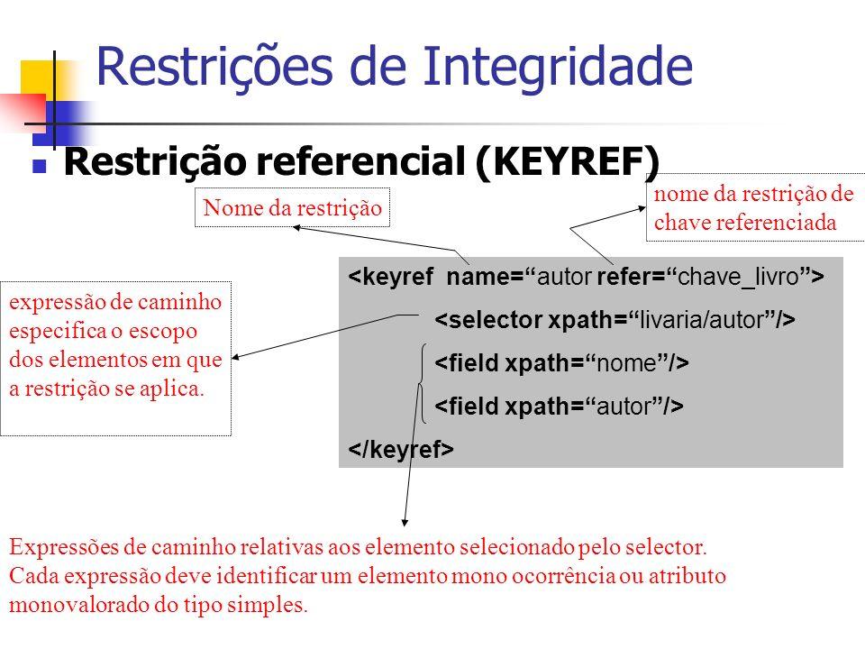 Restrições de Integridade Restrição referencial (KEYREF) Nome da restrição expressão de caminho especifica o escopo dos elementos em que a restrição s
