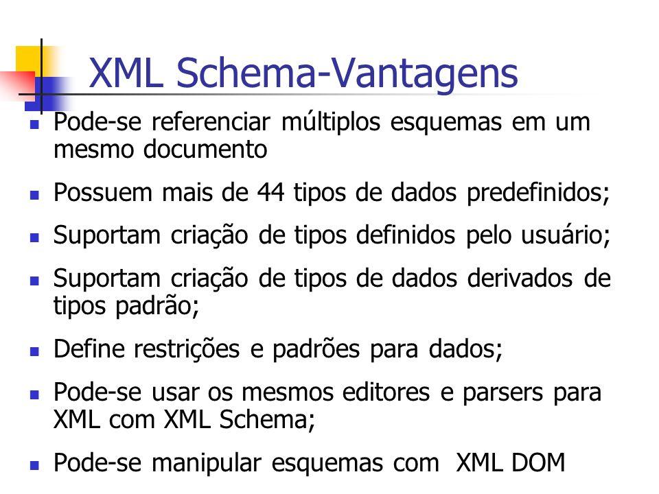 XML Schema-Vantagens Pode-se referenciar múltiplos esquemas em um mesmo documento Possuem mais de 44 tipos de dados predefinidos; Suportam criação de