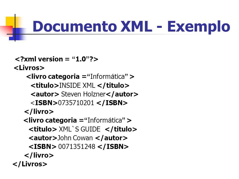 Documento XML - Exemplo INSIDE XML Steven Holzner 0735710201 XML`S GUIDE John Cowan 0071351248