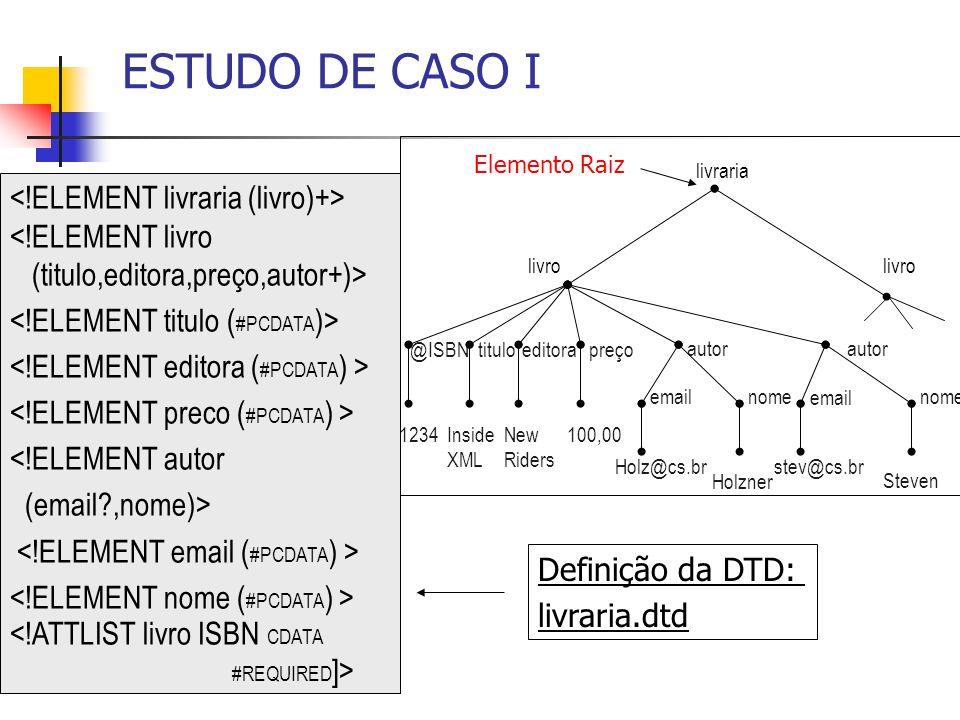 ESTUDO DE CASO I <!ELEMENT livro (titulo,editora,preço,autor+)> <!ELEMENT autor (email?,nome)> <!ATTLIST livro ISBN CDATA #REQUIRED ]> @ISBNtituloedit