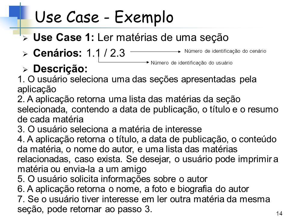 14 Use Case 1: Ler matérias de uma seção Cenários: 1.1 / 2.3 Descrição: Use Case - Exemplo Número de identificação do usuário Número de identificação