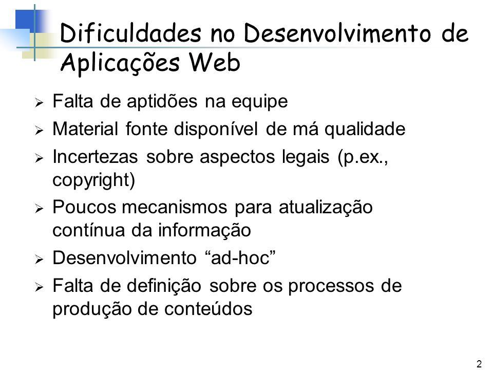 2 Dificuldades no Desenvolvimento de Aplicações Web Falta de aptidões na equipe Material fonte disponível de má qualidade Incertezas sobre aspectos le
