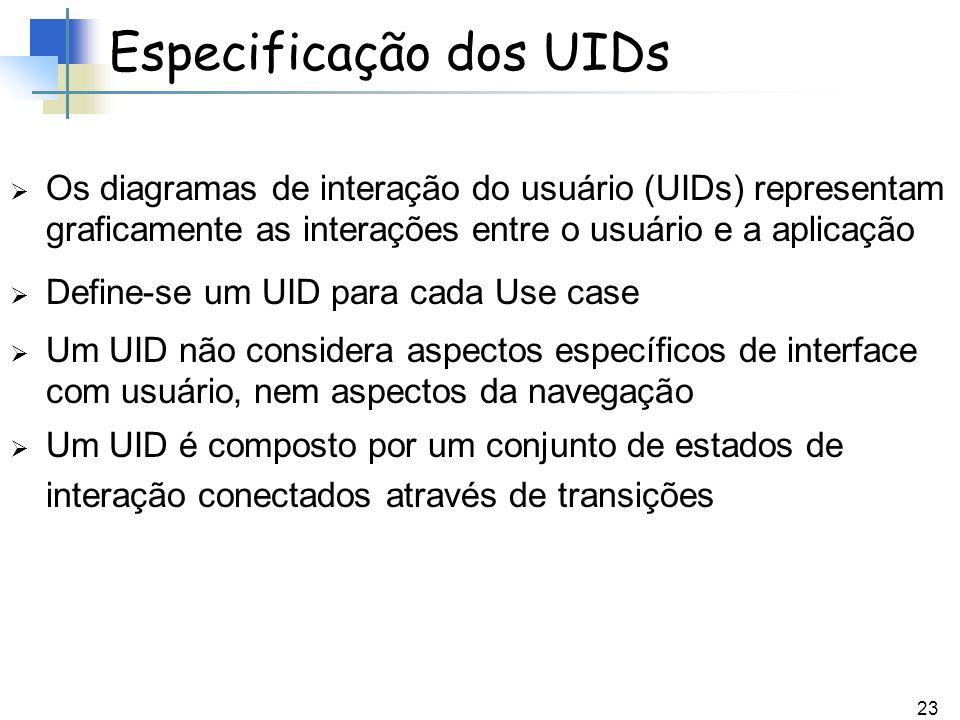 23 Especificação dos UIDs Os diagramas de interação do usuário (UIDs) representam graficamente as interações entre o usuário e a aplicação Define-se u