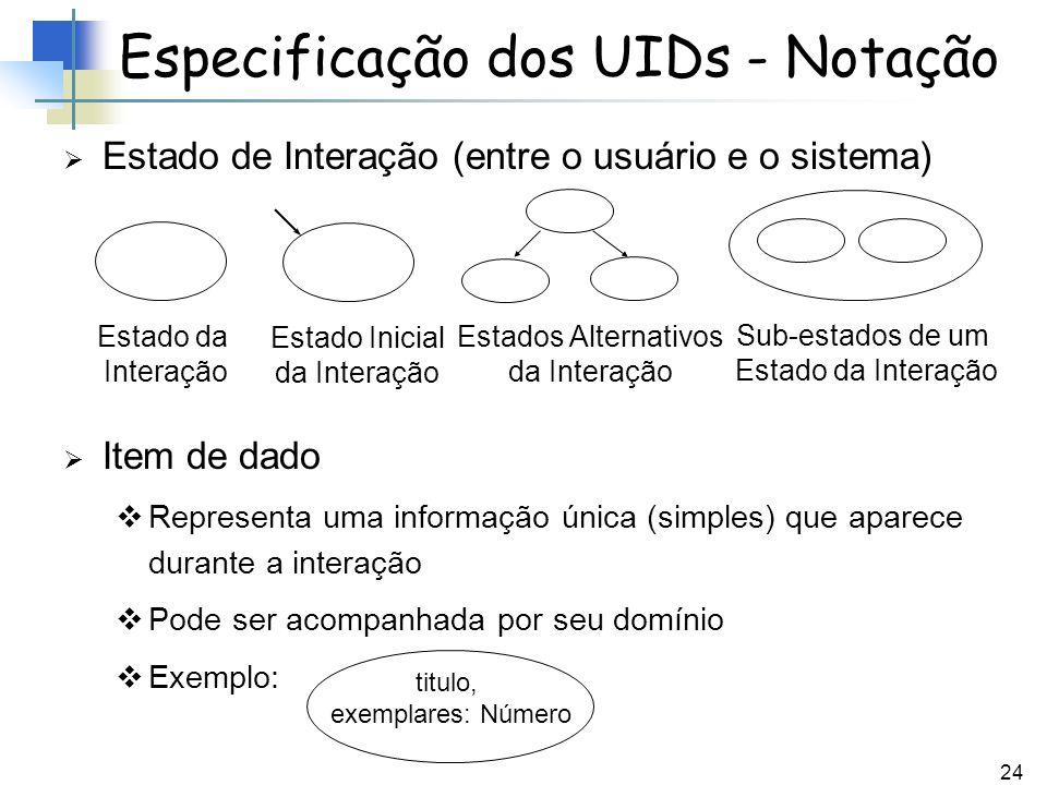 24 Especificação dos UIDs - Notação Estado de Interação (entre o usuário e o sistema) Item de dado Representa uma informação única (simples) que apare