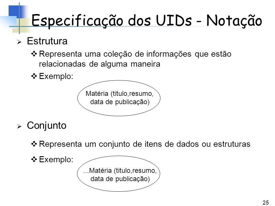25 Especificação dos UIDs - Notação Estrutura Representa uma coleção de informações que estão relacionadas de alguma maneira Exemplo: Conjunto Represe