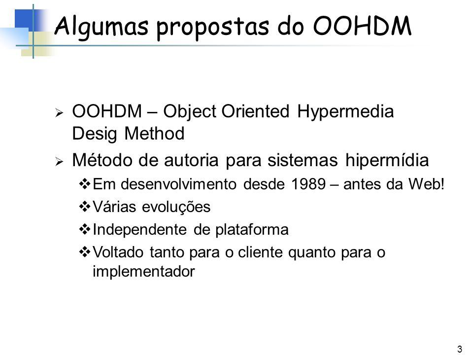 3 Algumas propostas do OOHDM OOHDM – Object Oriented Hypermedia Desig Method Método de autoria para sistemas hipermídia Em desenvolvimento desde 1989