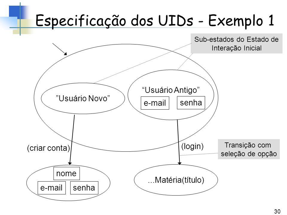 30 Especificação dos UIDs - Exemplo 1 Usuário Novo Usuário Antigo e-mail senha...Matéria(título) (login) Transição com seleção de opção (criar conta)