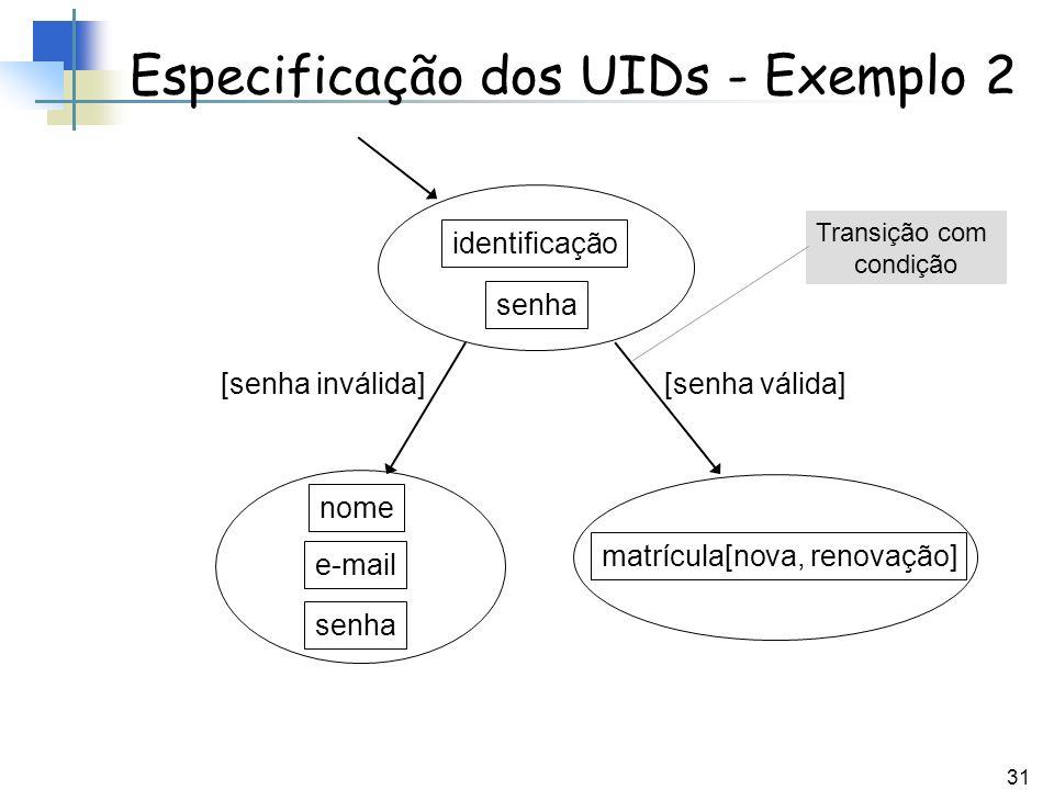 31 Especificação dos UIDs - Exemplo 2 identificação senha [senha válida][senha inválida] nome e-mail senha matrícula[nova, renovação] Transição com co