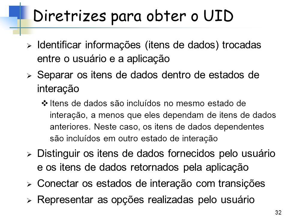 32 Identificar informações (itens de dados) trocadas entre o usuário e a aplicação Separar os itens de dados dentro de estados de interação Itens de d