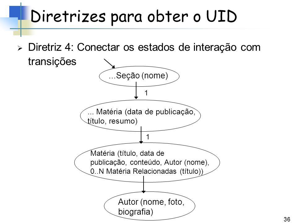 36 Diretriz 4: Conectar os estados de interação com transições Diretrizes para obter o UID...Seção (nome)... Matéria (data de publicação, título, resu