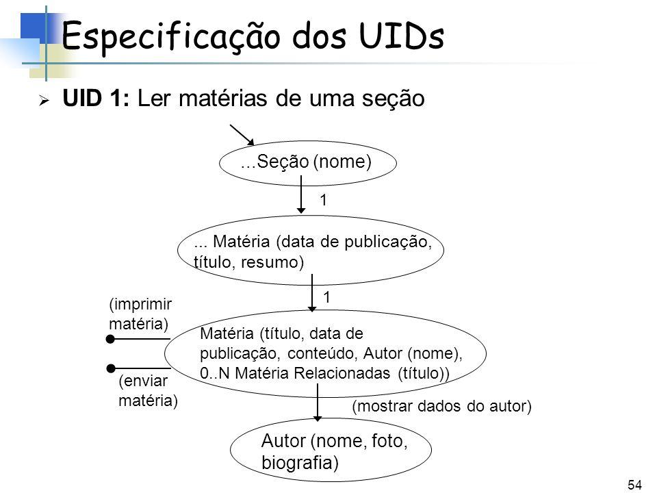 54 UID 1: Ler matérias de uma seção Especificação dos UIDs...Seção (nome)... Matéria (data de publicação, título, resumo) Matéria (título, data de pub