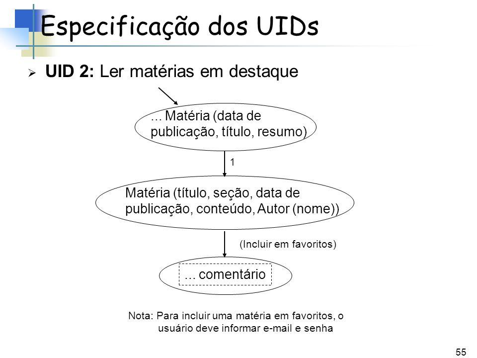 55 UID 2: Ler matérias em destaque Especificação dos UIDs (Incluir em favoritos) Matéria (título, seção, data de publicação, conteúdo, Autor (nome))..