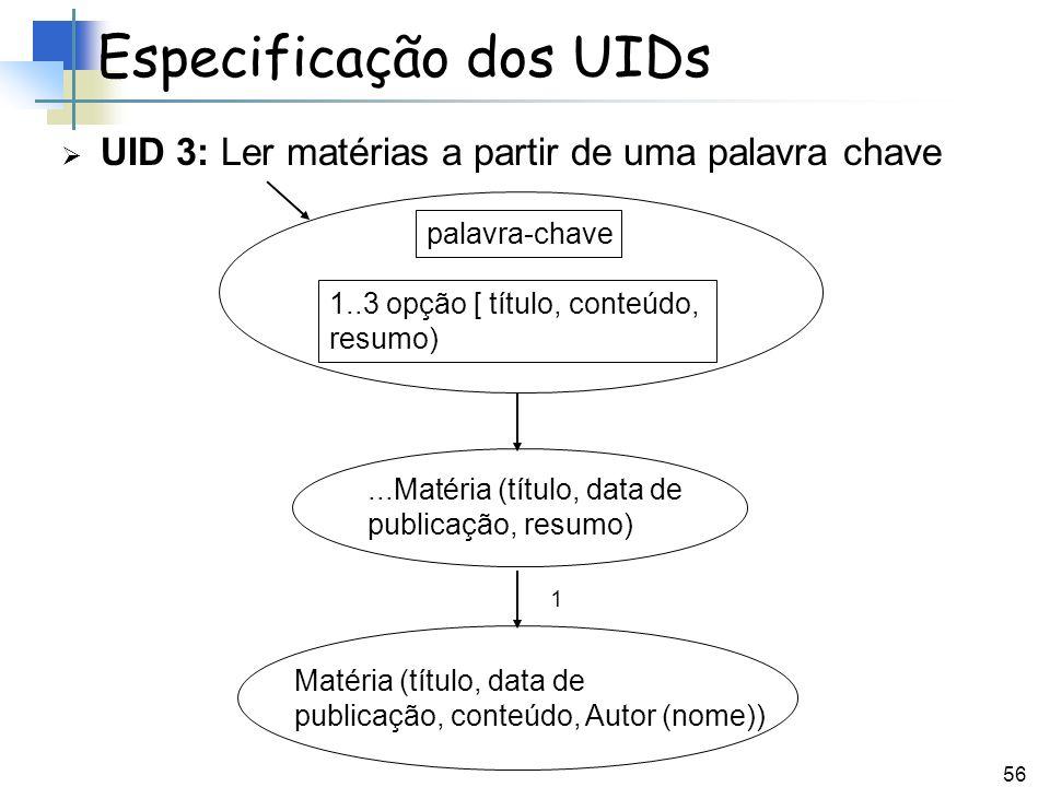 56 UID 3: Ler matérias a partir de uma palavra chave Especificação dos UIDs 1...Matéria (título, data de publicação, resumo) 1..3 opção [ título, cont