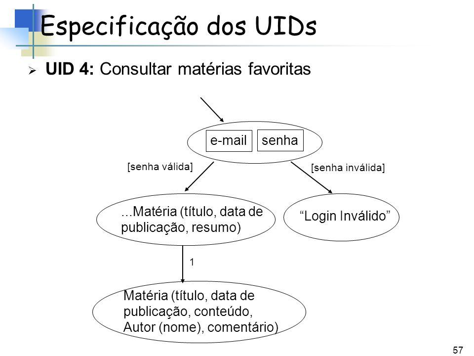 57 UID 4: Consultar matérias favoritas Especificação dos UIDs...Matéria (título, data de publicação, resumo) senha e-mail Matéria (título, data de pub