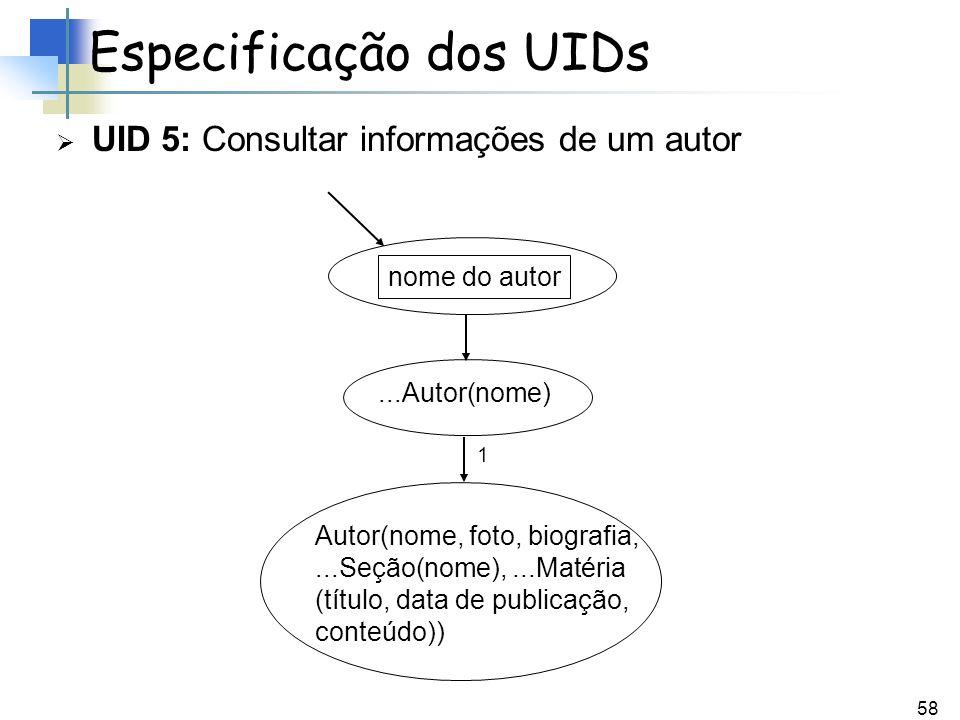58 UID 5: Consultar informações de um autor Especificação dos UIDs Autor(nome, foto, biografia,...Seção(nome),...Matéria (título, data de publicação,