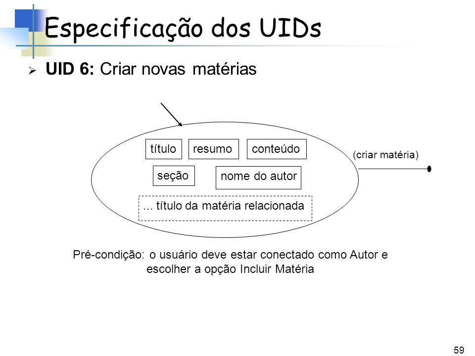 59 UID 6: Criar novas matérias Especificação dos UIDs Pré-condição: o usuário deve estar conectado como Autor e escolher a opção Incluir Matéria títul