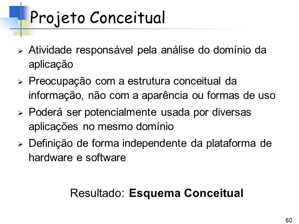60 Atividade responsável pela análise do domínio da aplicação Preocupação com a estrutura conceitual da informação, não com a aparência ou formas de u