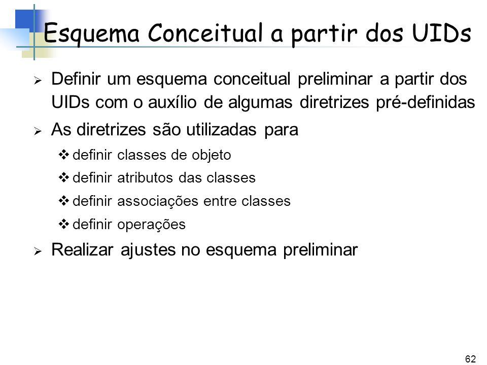 62 Definir um esquema conceitual preliminar a partir dos UIDs com o auxílio de algumas diretrizes pré-definidas As diretrizes são utilizadas para defi