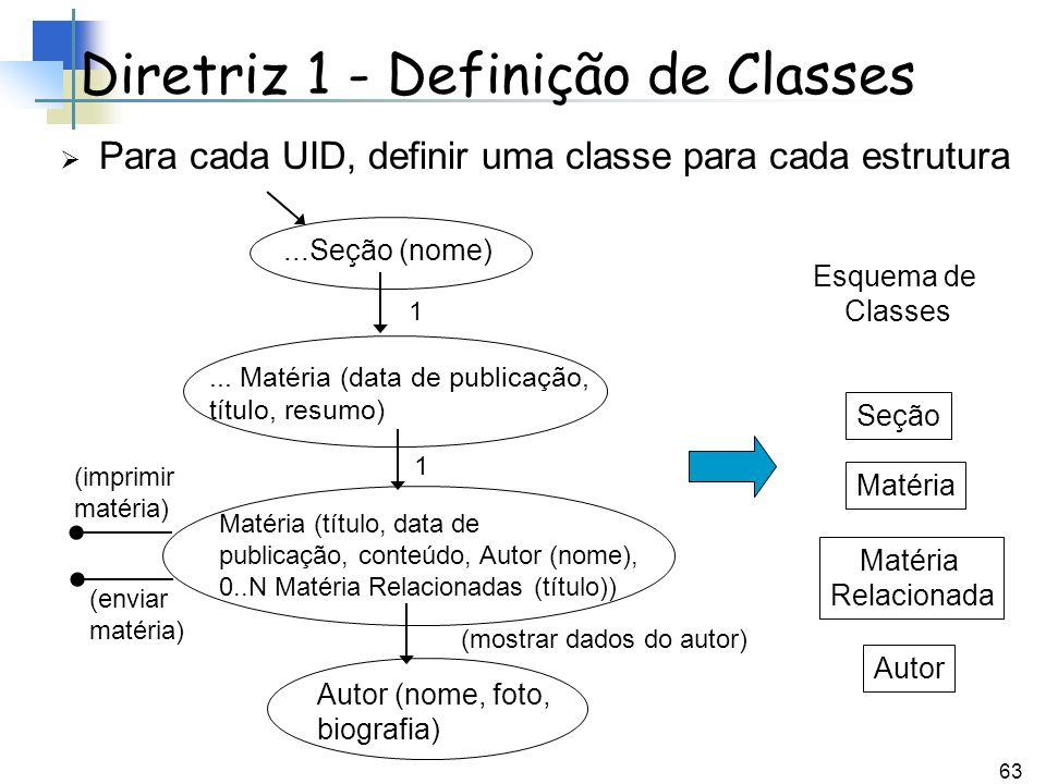 63 Para cada UID, definir uma classe para cada estrutura Diretriz 1 - Definição de Classes...Seção (nome)... Matéria (data de publicação, título, resu