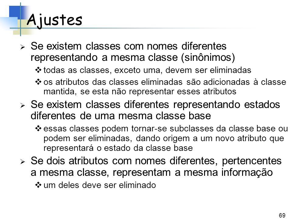 69 Se existem classes com nomes diferentes representando a mesma classe (sinônimos) todas as classes, exceto uma, devem ser eliminadas os atributos da