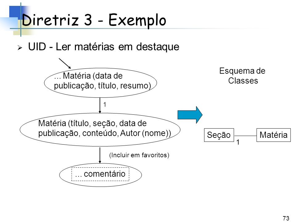 73 Diretriz 3 - Exemplo (Incluir em favoritos) Matéria (título, seção, data de publicação, conteúdo, Autor (nome))... Matéria (data de publicação, tít