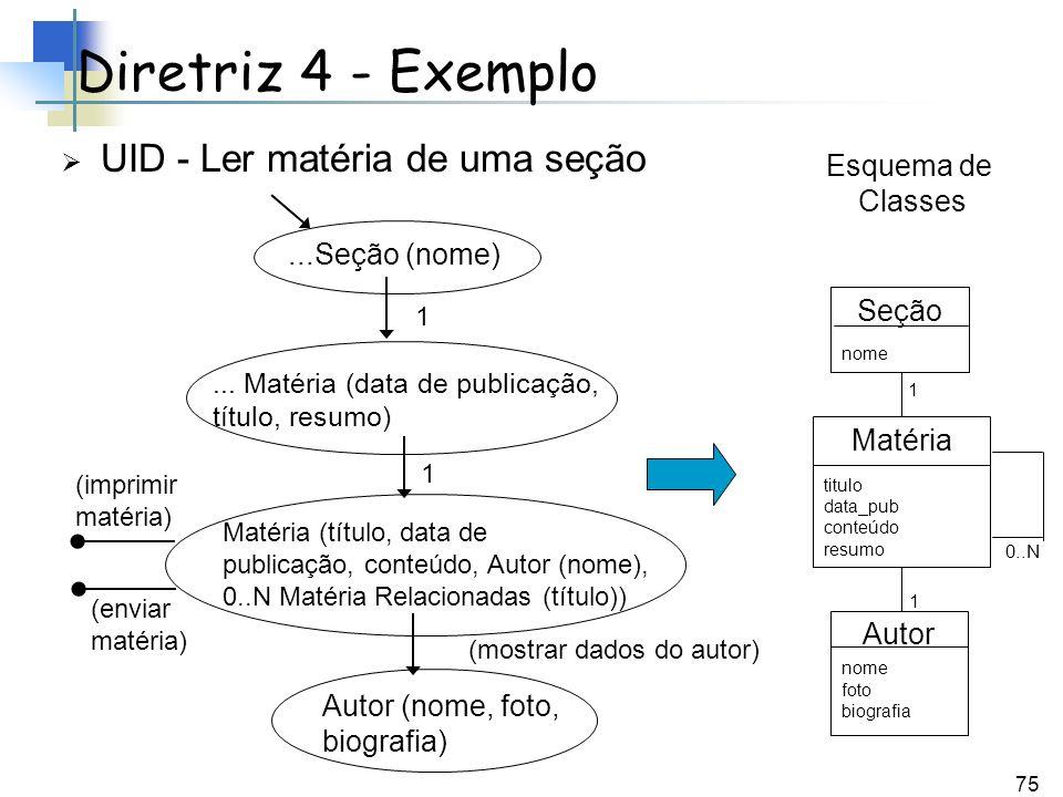 75 Diretriz 4 - Exemplo UID - Ler matéria de uma seção...Seção (nome)... Matéria (data de publicação, título, resumo) Matéria (título, data de publica