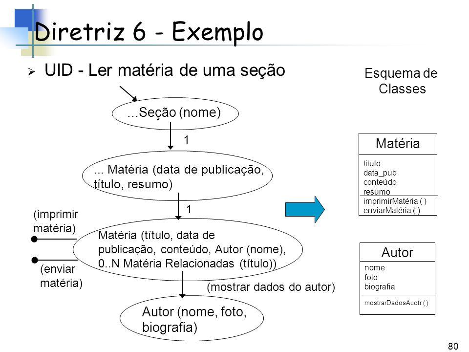 80 Diretriz 6 - Exemplo UID - Ler matéria de uma seção...Seção (nome)... Matéria (data de publicação, título, resumo) Matéria (título, data de publica