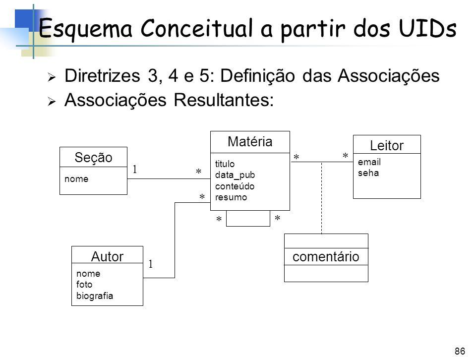 86 Esquema Conceitual a partir dos UIDs Diretrizes 3, 4 e 5: Definição das Associações Associações Resultantes: comentário Seção nome Autor nome foto
