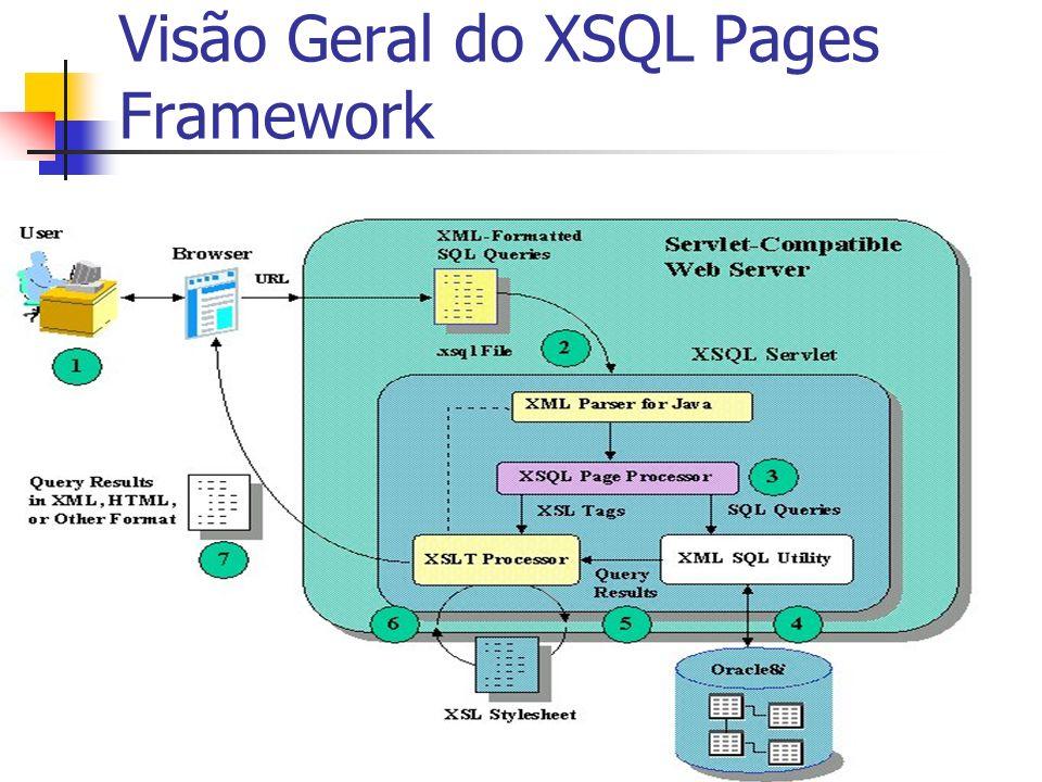 19 Processador XSQL Arquitetura